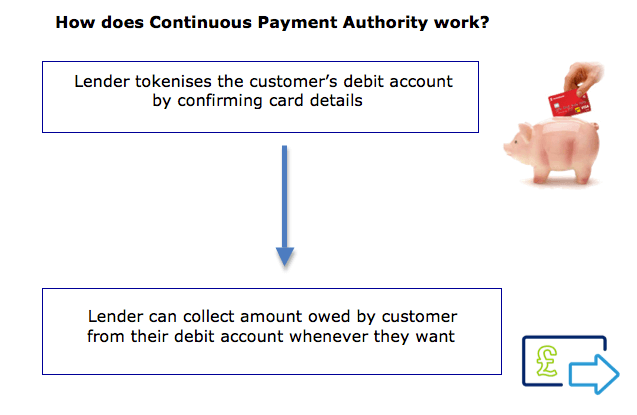continous-payment-authority
