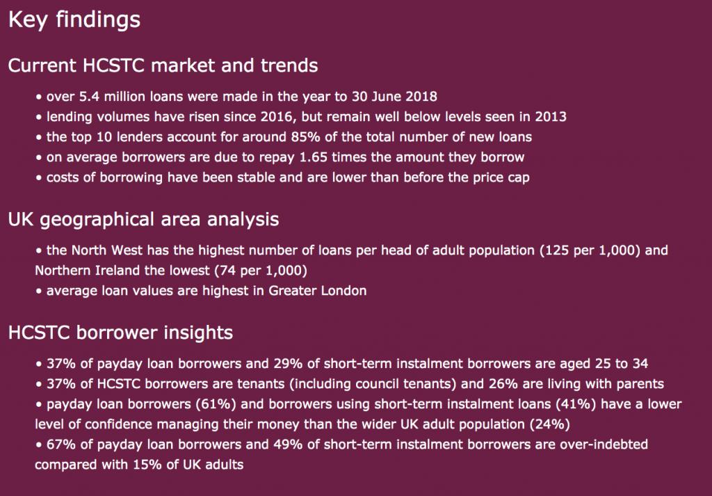 payday-loans-statistics